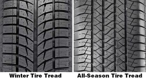winter tire and all season tire